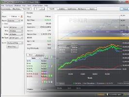 Компании Poker Tracker с Holdem Manager заявили о слиянии